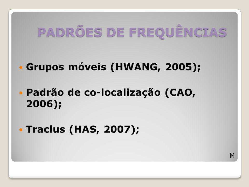 Grupos móveis (HWANG, 2005); Padrão de co-localização (CAO, 2006); Traclus (HAS, 2007); PADRÕES DE FREQUÊNCIAS M