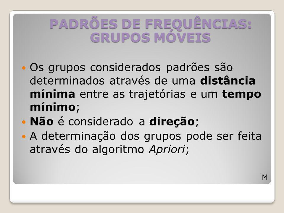 Os grupos considerados padrões são determinados através de uma distância mínima entre as trajetórias e um tempo mínimo; Não é considerado a direção; A