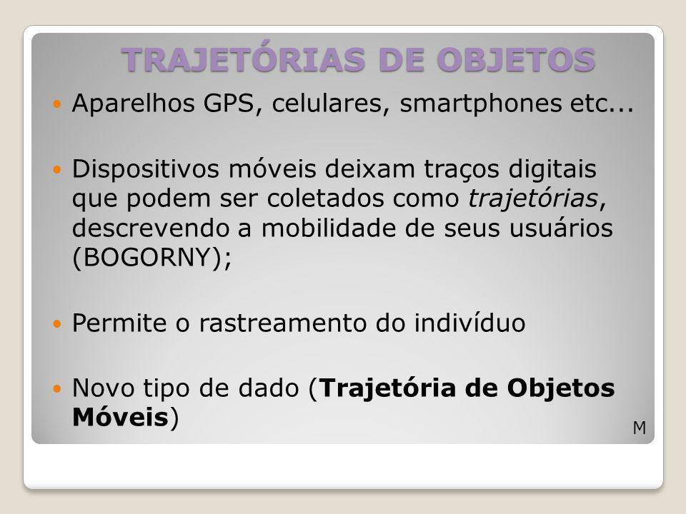 Aparelhos GPS, celulares, smartphones etc... Dispositivos móveis deixam traços digitais que podem ser coletados como trajetórias, descrevendo a mobili