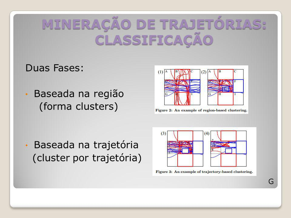 MINERAÇÃO DE TRAJETÓRIAS: CLASSIFICAÇÃO Duas Fases: Baseada na região (forma clusters) Baseada na trajetória (cluster por trajetória) G