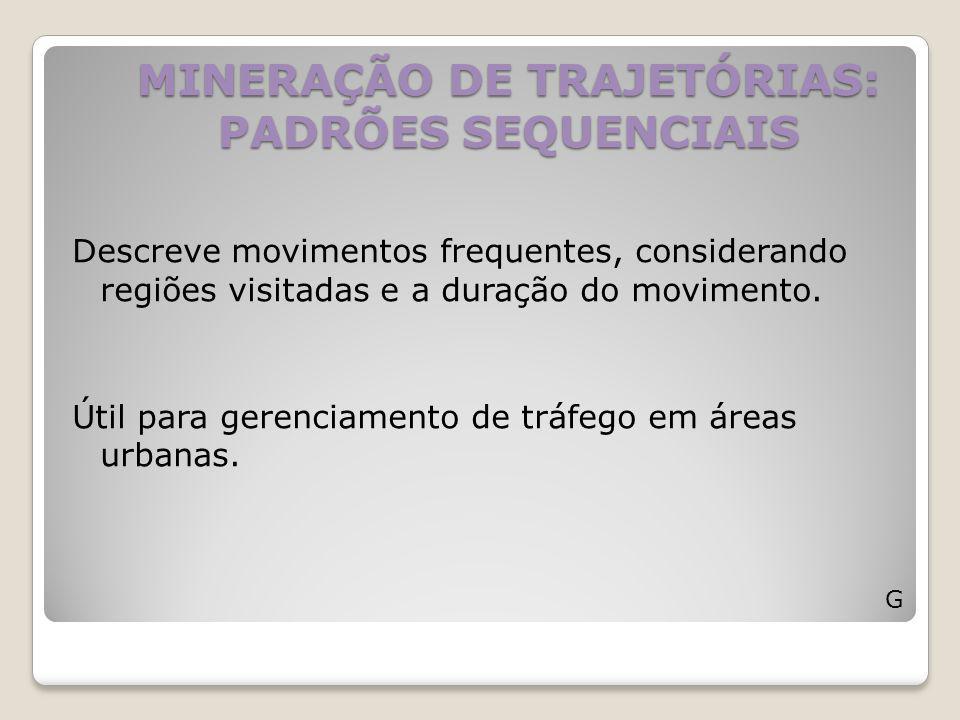 MINERAÇÃO DE TRAJETÓRIAS: PADRÕES SEQUENCIAIS G Descreve movimentos frequentes, considerando regiões visitadas e a duração do movimento. Útil para ger