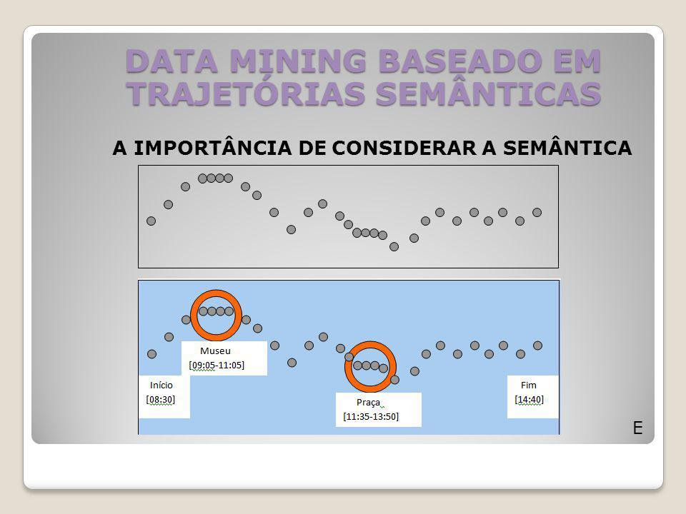 DATA MINING BASEADO EM TRAJETÓRIAS SEMÂNTICAS E A IMPORTÂNCIA DE CONSIDERAR A SEMÂNTICA