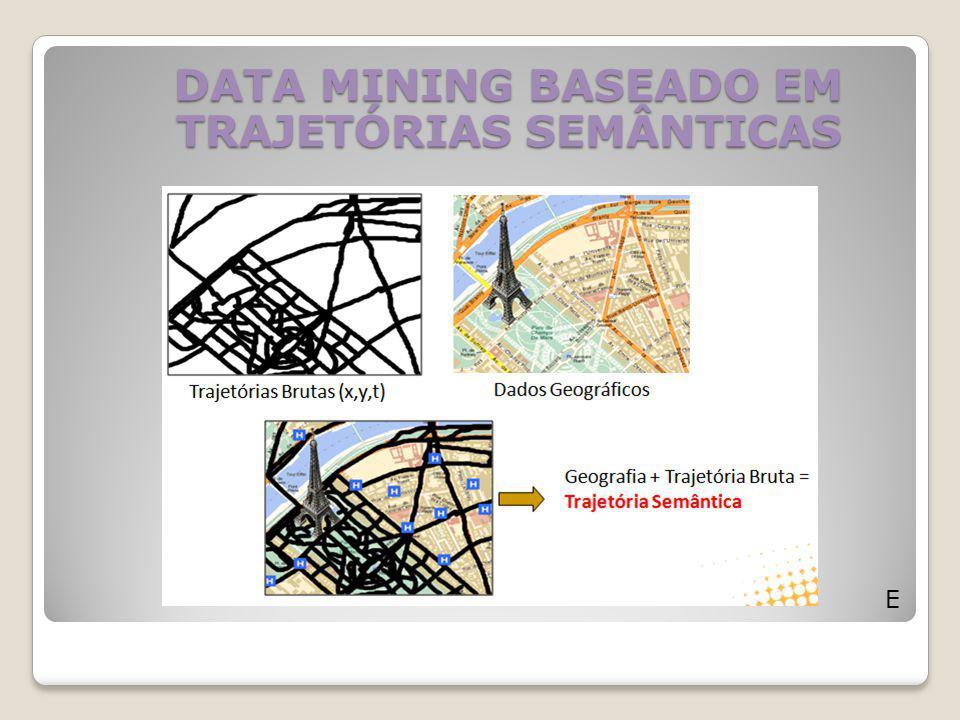 DATA MINING BASEADO EM TRAJETÓRIAS SEMÂNTICAS E