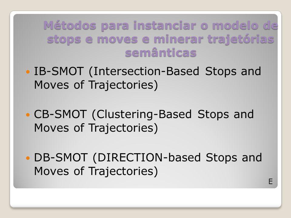 Métodos para instanciar o modelo de stops e moves e minerar trajetórias semânticas E IB-SMOT (Intersection-Based Stops and Moves of Trajectories) CB-S
