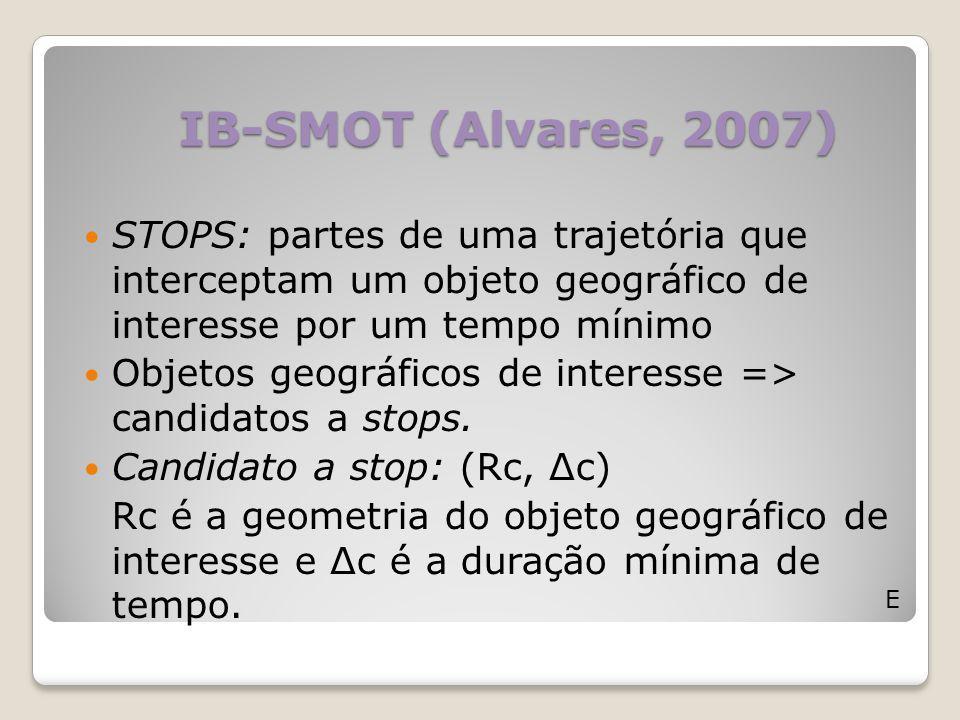 IB-SMOT (Alvares, 2007) E STOPS: partes de uma trajetória que interceptam um objeto geográfico de interesse por um tempo mínimo Objetos geográficos de
