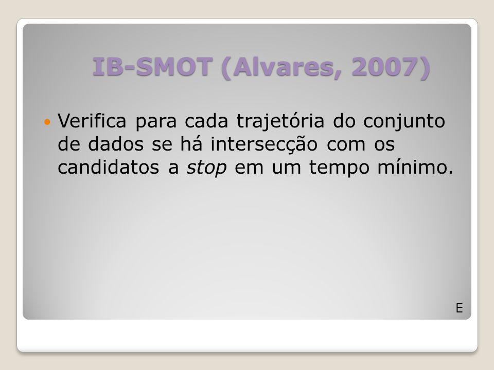 IB-SMOT (Alvares, 2007) E Verifica para cada trajetória do conjunto de dados se há intersecção com os candidatos a stop em um tempo mínimo.