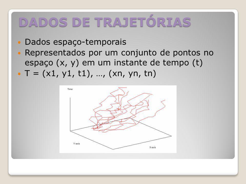 DADOS DE TRAJETÓRIAS Dados espaço-temporais Representados por um conjunto de pontos no espaço (x, y) em um instante de tempo (t) T = (x1, y1, t1), …,