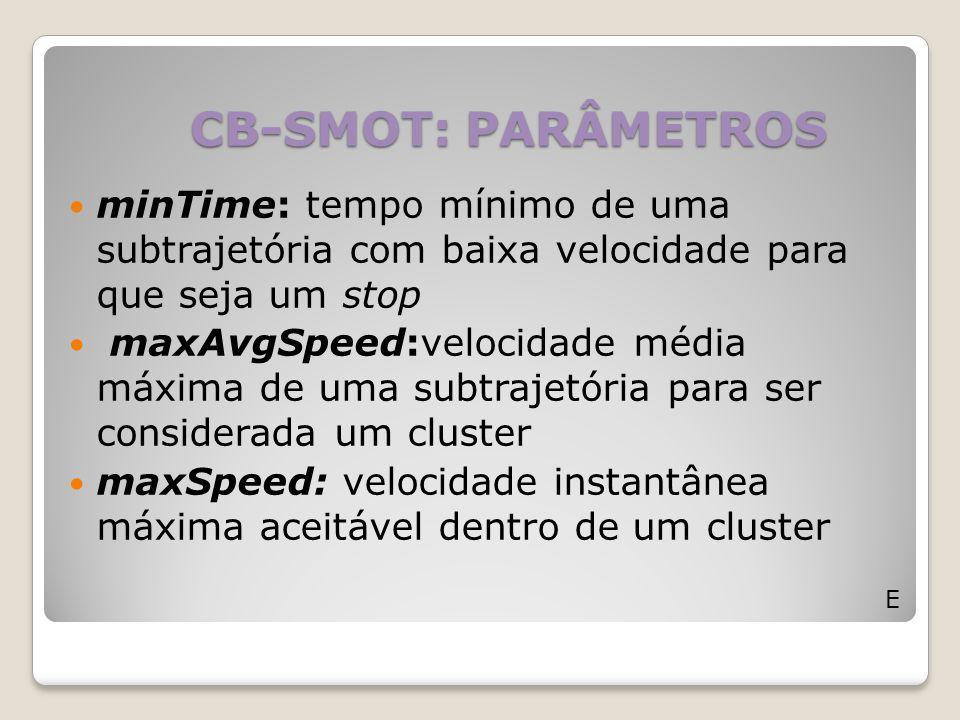 CB-SMOT: PARÂMETROS E minTime: tempo mínimo de uma subtrajetória com baixa velocidade para que seja um stop maxAvgSpeed:velocidade média máxima de uma