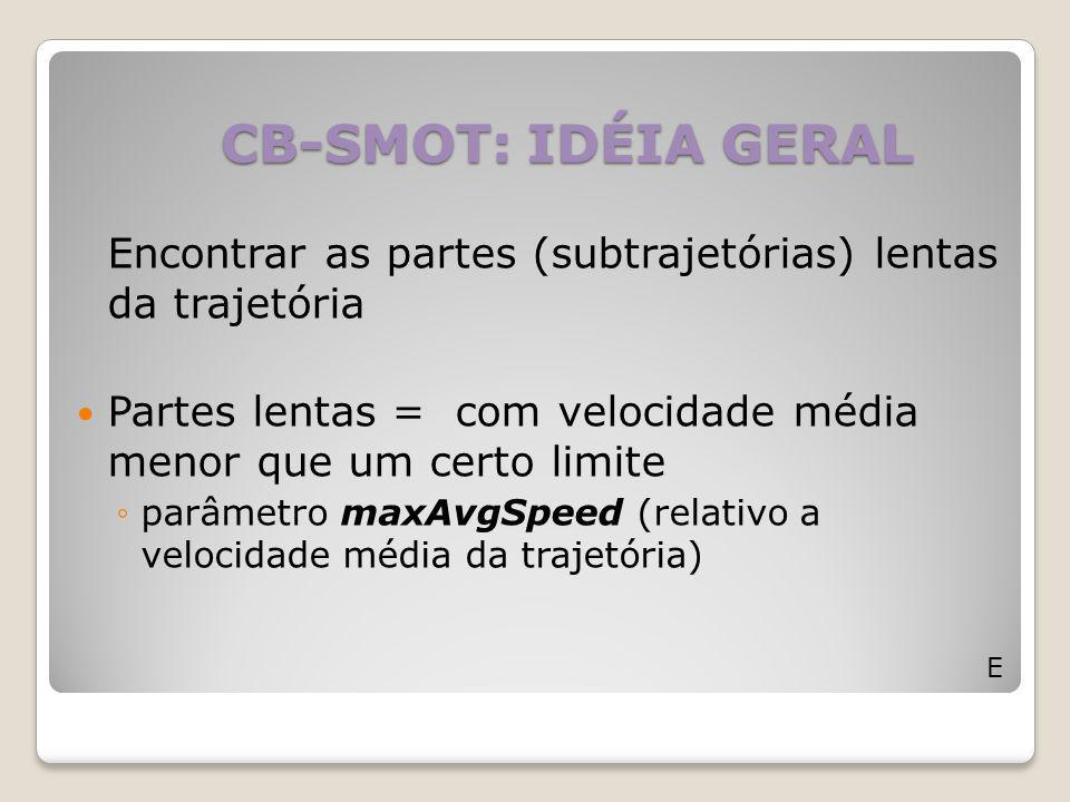 CB-SMOT: IDÉIA GERAL E Encontrar as partes (subtrajetórias) lentas da trajetória Partes lentas = com velocidade média menor que um certo limite parâme