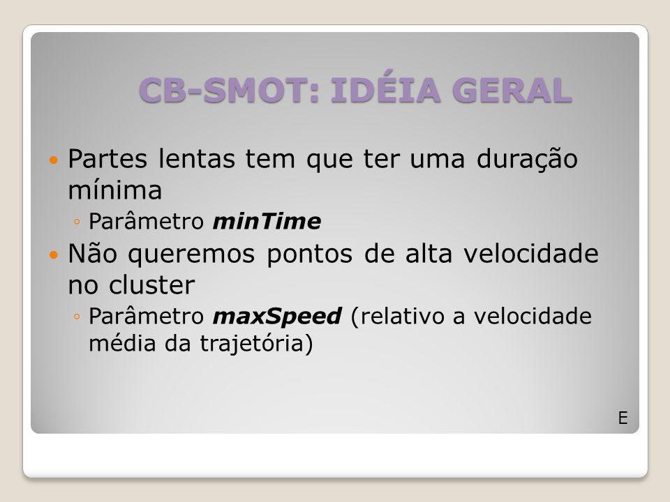 CB-SMOT: IDÉIA GERAL E Partes lentas tem que ter uma duração mínima Parâmetro minTime Não queremos pontos de alta velocidade no cluster Parâmetro maxS