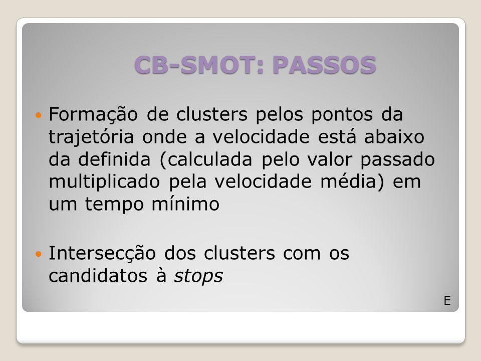 CB-SMOT: PASSOS E Formação de clusters pelos pontos da trajetória onde a velocidade está abaixo da definida (calculada pelo valor passado multiplicado