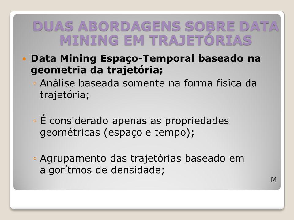 Data Mining Espaço-Temporal baseado na geometria da trajetória; Análise baseada somente na forma física da trajetória; É considerado apenas as proprie