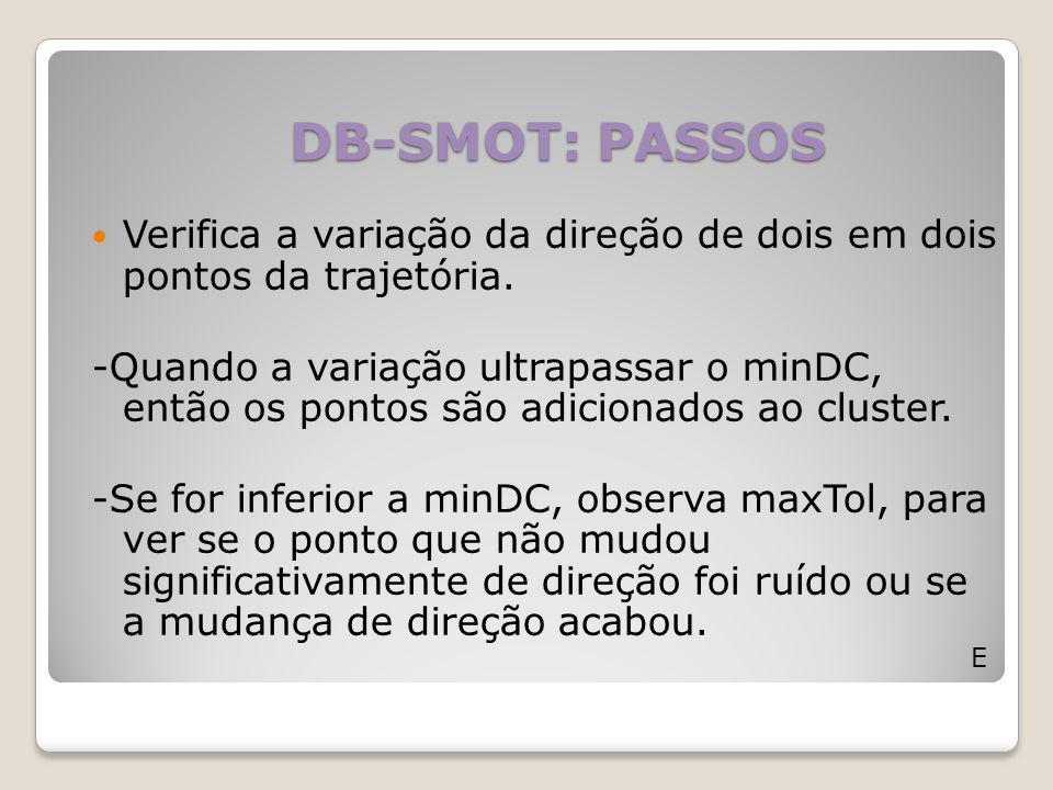 DB-SMOT: PASSOS E Verifica a variação da direção de dois em dois pontos da trajetória. -Quando a variação ultrapassar o minDC, então os pontos são adi
