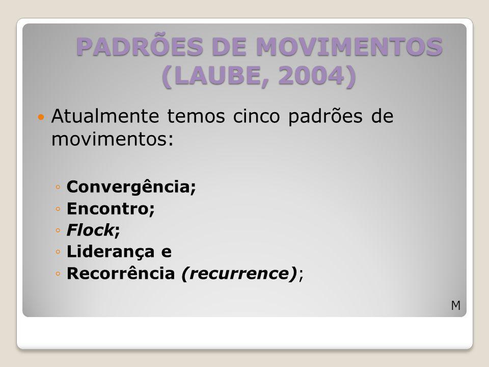 Atualmente temos cinco padrões de movimentos: Convergência; Encontro; Flock; Liderança e Recorrência (recurrence); PADRÕES DE MOVIMENTOS (LAUBE, 2004)