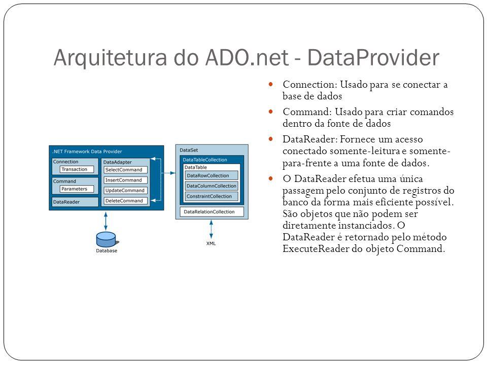 Arquitetura do ADO.net - DataProvider Connection: Usado para se conectar a base de dados Command: Usado para criar comandos dentro da fonte de dados D