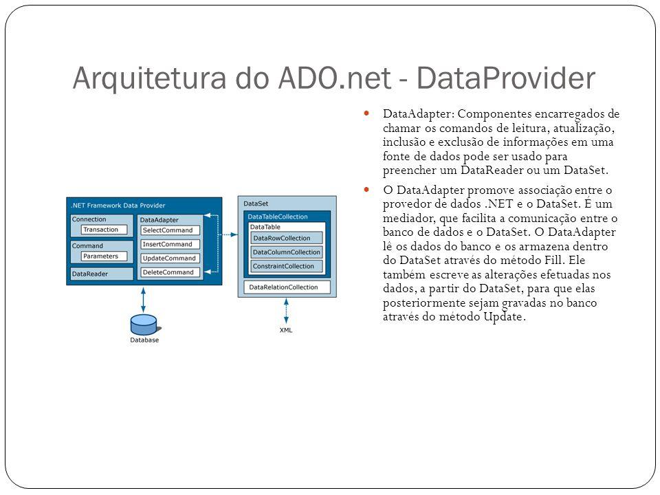 Arquitetura do ADO.net - DataProvider DataAdapter: Componentes encarregados de chamar os comandos de leitura, atualização, inclusão e exclusão de info