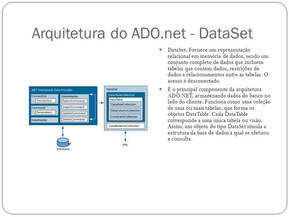 Arquitetura do ADO.net - DataSet DataSet: Fornece um representação relacional em memória de dados, sendo um conjunto completo de dados que incluem tab