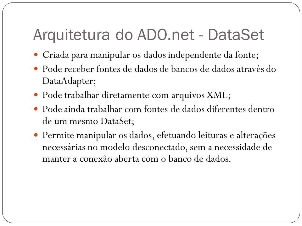 Arquitetura do ADO.net - DataSet Criada para manipular os dados independente da fonte; Pode receber fontes de dados de bancos de dados através do Data