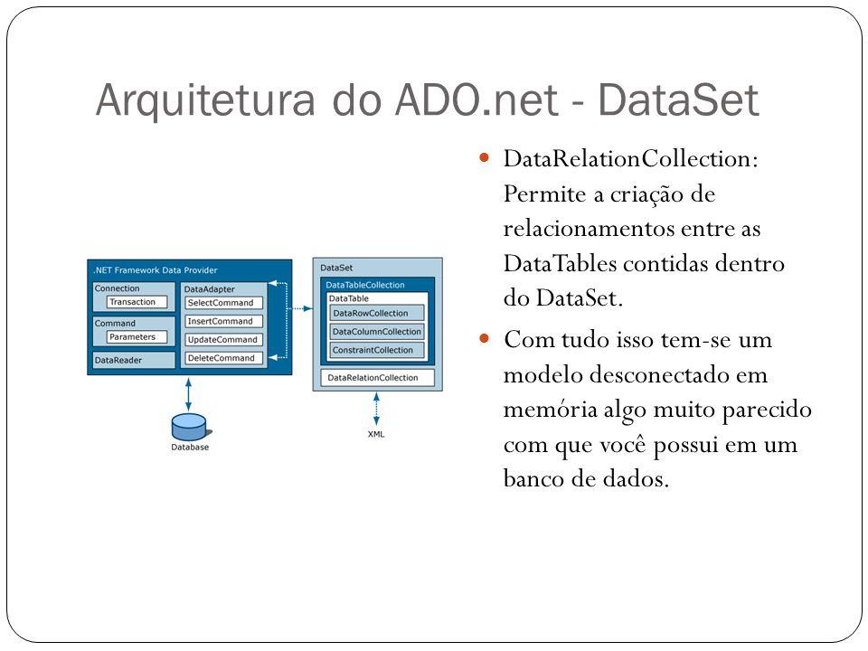 Arquitetura do ADO.net - DataSet DataRelationCollection: Permite a criação de relacionamentos entre as DataTables contidas dentro do DataSet. Com tudo