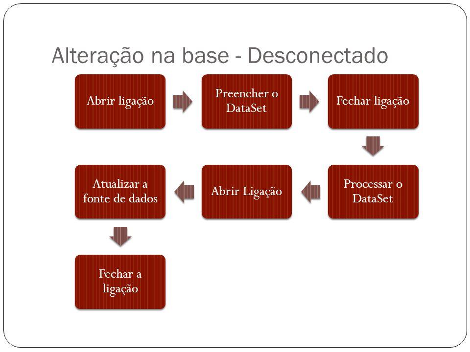 Alteração na base - Desconectado Abrir ligação Preencher o DataSet Fechar ligação Processar o DataSet Abrir Ligação Atualizar a fonte de dados Fechar