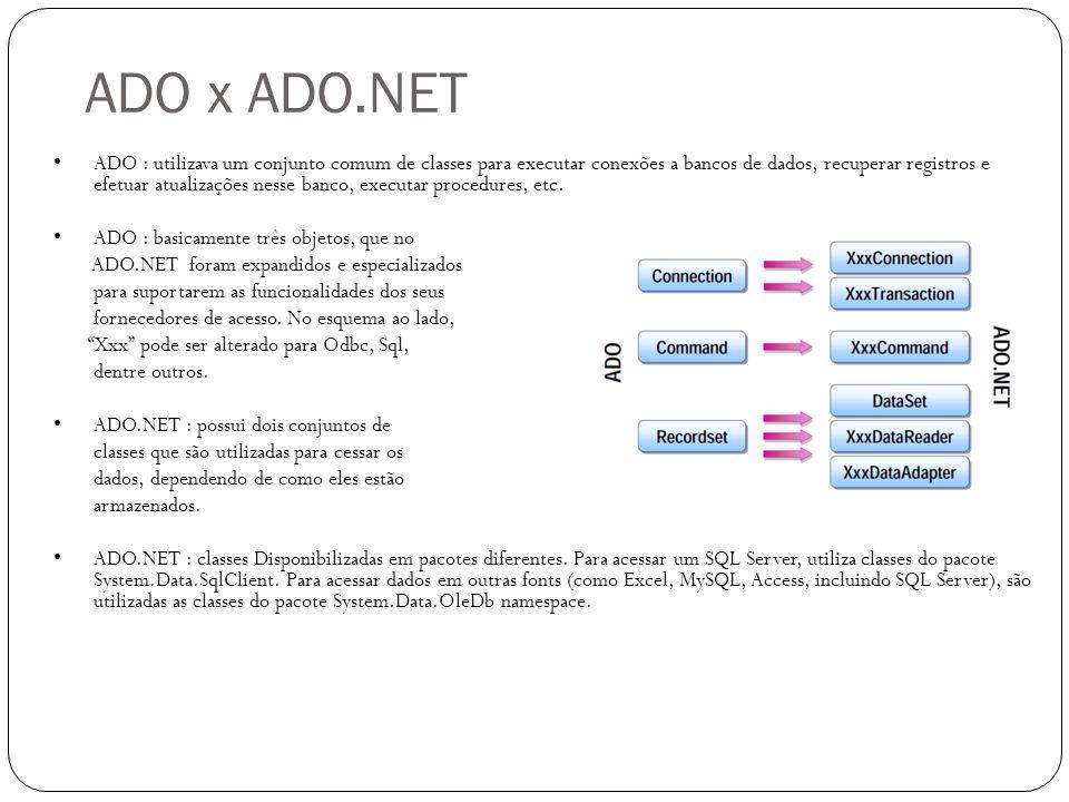 ADO x ADO.NET ADO : utilizava um conjunto comum de classes para executar conexões a bancos de dados, recuperar registros e efetuar atualizações nesse