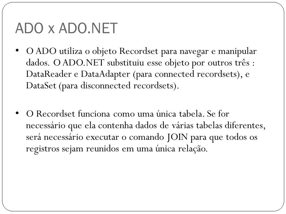ADO x ADO.NET O ADO utiliza o objeto Recordset para navegar e manipular dados. O ADO.NET substituiu esse objeto por outros três : DataReader e DataAda