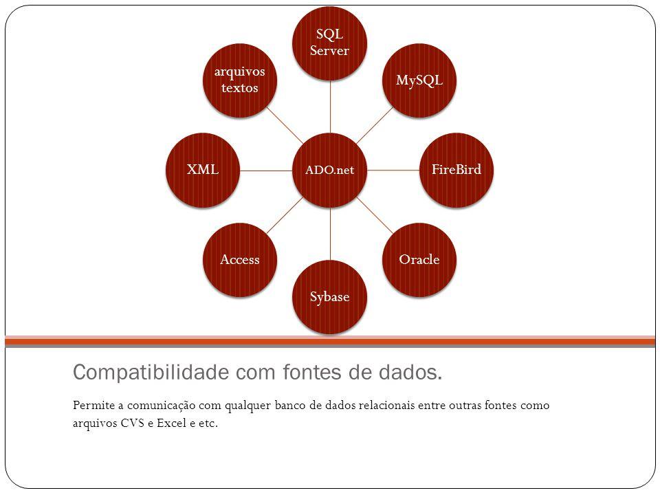 Compatibilidade com fontes de dados. Permite a comunicação com qualquer banco de dados relacionais entre outras fontes como arquivos CVS e Excel e etc