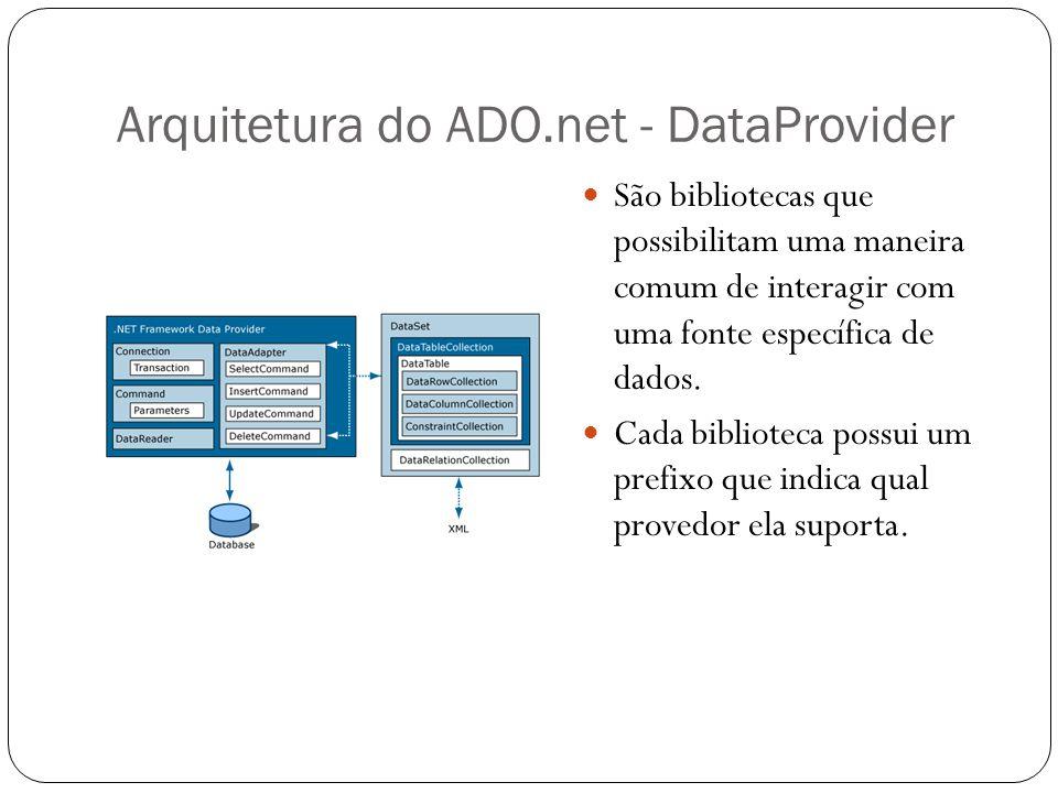 Arquitetura do ADO.net - DataProvider São bibliotecas que possibilitam uma maneira comum de interagir com uma fonte específica de dados. Cada bibliote