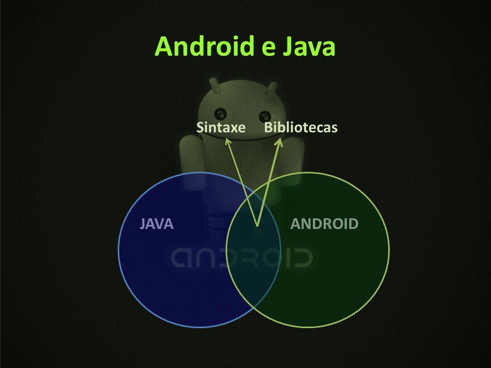 Android e Java JAVA ANDROID Sintaxe Bibliotecas