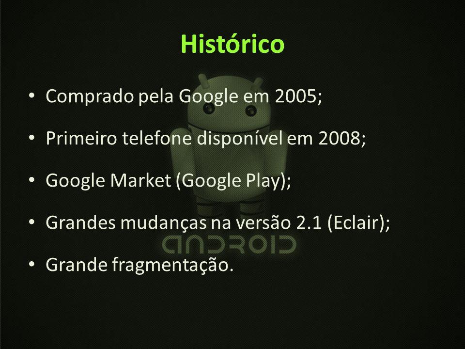 Histórico Comprado pela Google em 2005; Primeiro telefone disponível em 2008; Google Market (Google Play); Grandes mudanças na versão 2.1 (Eclair); Gr