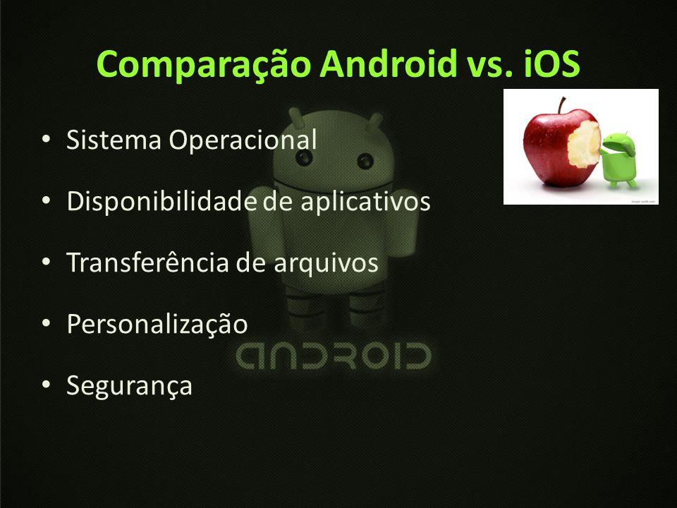 Comparação Android vs. iOS Sistema Operacional Disponibilidade de aplicativos Transferência de arquivos Personalização Segurança