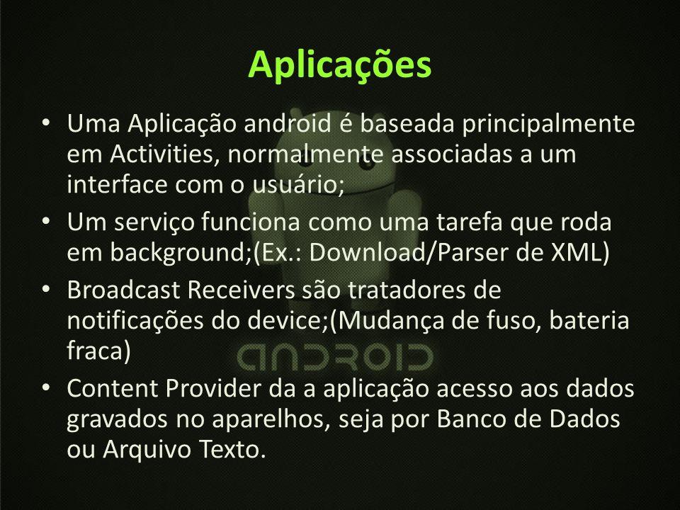 Arquivo Manifest AndroidManifest.xml contém as principais informações do aplicativo – Permissões; – Definições de hardware e software; – Versão mínima do Android; – Bibliotecas externas; – Versão da aplicão.