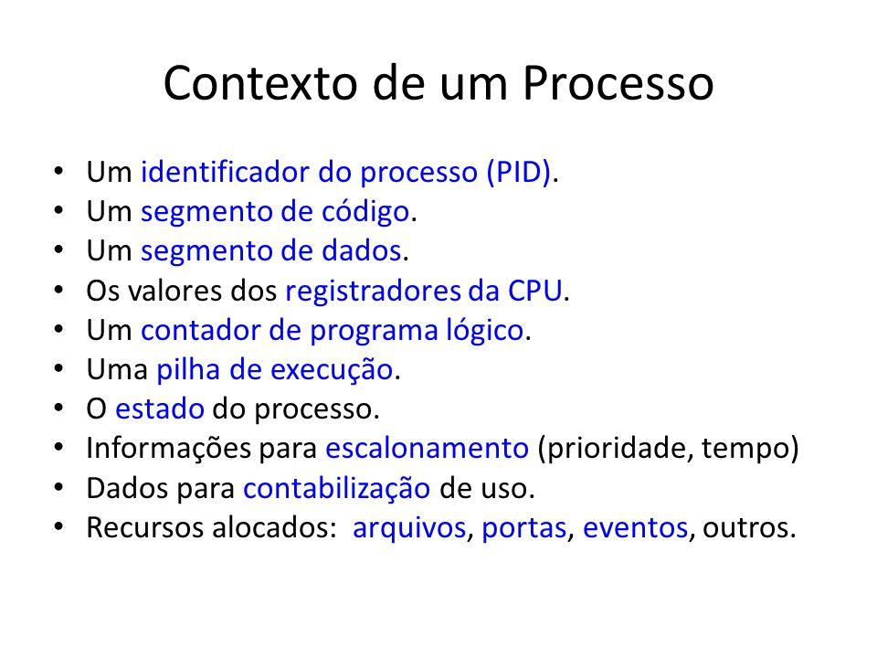 Contexto de um Processo Um identificador do processo (PID). Um segmento de código. Um segmento de dados. Os valores dos registradores da CPU. Um conta