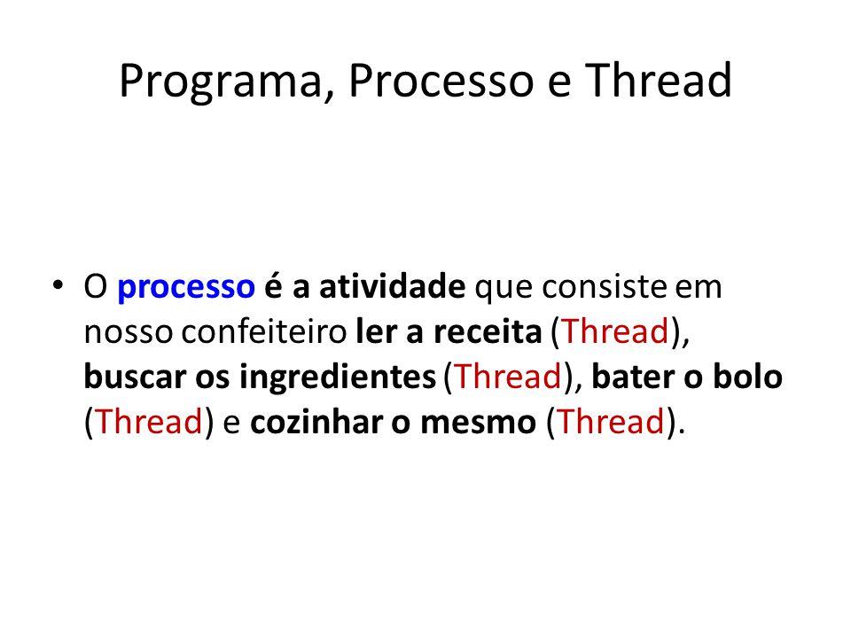 Programa, Processo e Thread O processo é a atividade que consiste em nosso confeiteiro ler a receita (Thread), buscar os ingredientes (Thread), bater