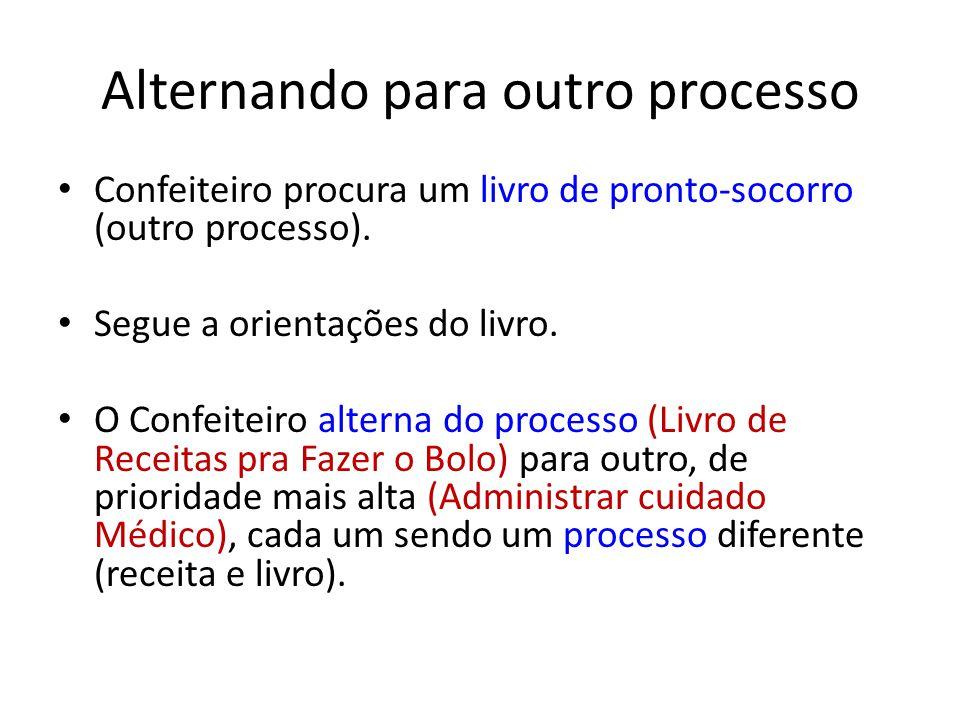 Alternando para outro processo Confeiteiro procura um livro de pronto-socorro (outro processo). Segue a orientações do livro. O Confeiteiro alterna do