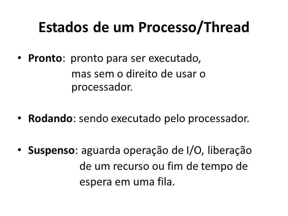 Estados de um Processo/Thread Pronto: pronto para ser executado, mas sem o direito de usar o processador. Rodando: sendo executado pelo processador. S