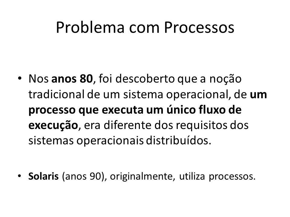 Problema com Processos Nos anos 80, foi descoberto que a noção tradicional de um sistema operacional, de um processo que executa um único fluxo de exe