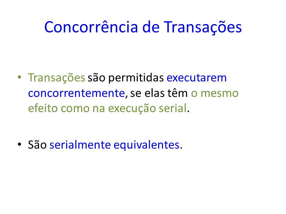 Concorrência de Transações Transações são permitidas executarem concorrentemente, se elas têm o mesmo efeito como na execução serial. São serialmente