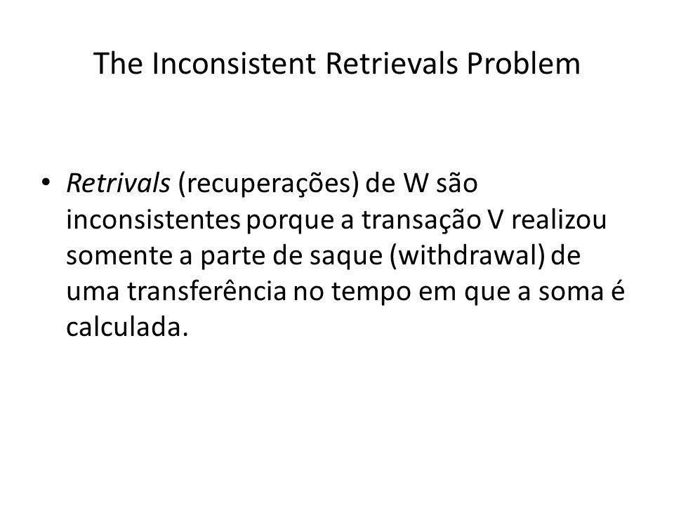 The Inconsistent Retrievals Problem Retrivals (recuperações) de W são inconsistentes porque a transação V realizou somente a parte de saque (withdrawa