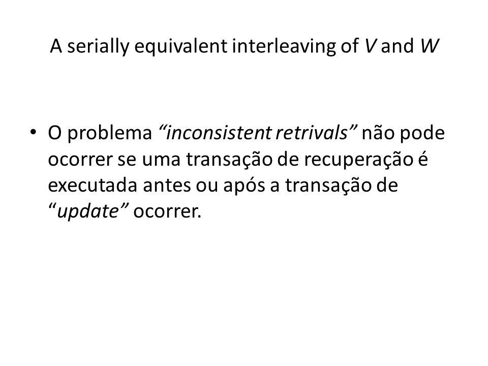 A serially equivalent interleaving of V and W O problema inconsistent retrivals não pode ocorrer se uma transação de recuperação é executada antes ou