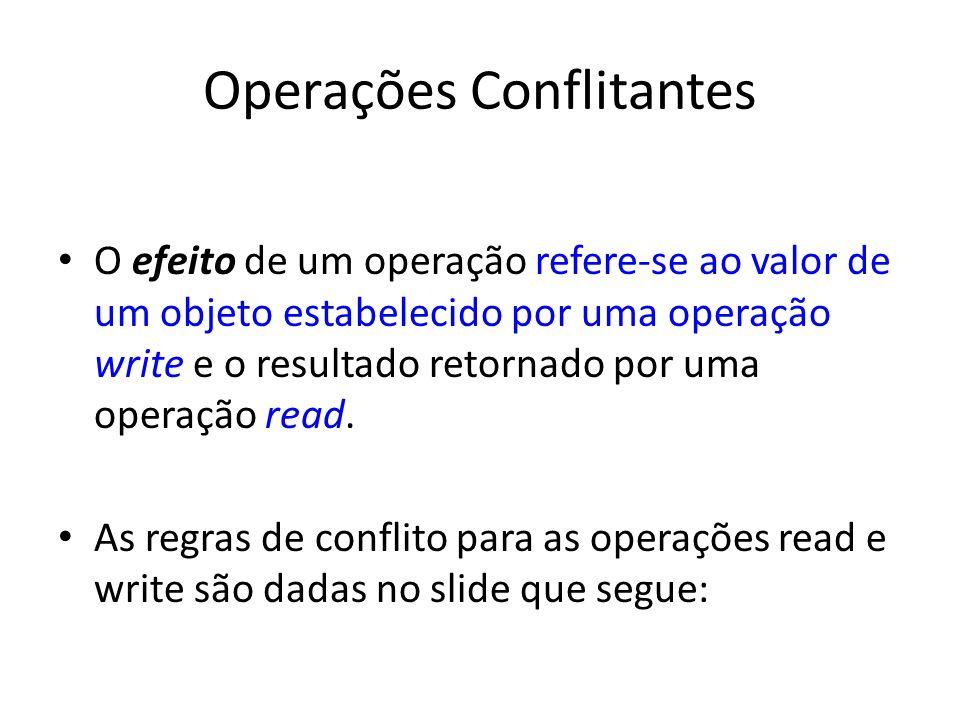 Operações Conflitantes O efeito de um operação refere-se ao valor de um objeto estabelecido por uma operação write e o resultado retornado por uma ope