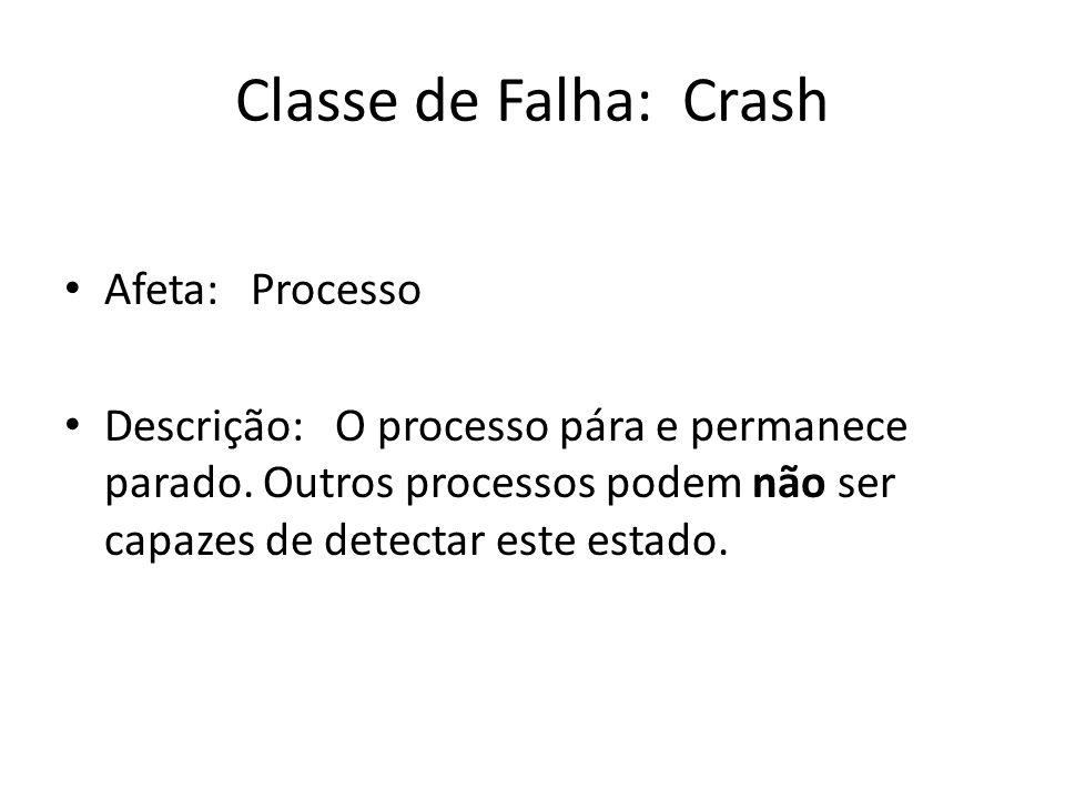 Classe de Falha: Crash Afeta: Processo Descrição: O processo pára e permanece parado. Outros processos podem não ser capazes de detectar este estado.