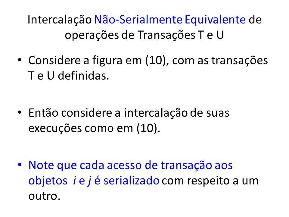 Intercalação Não-Serialmente Equivalente de operações de Transações T e U Considere a figura em (10), com as transações T e U definidas. Então conside