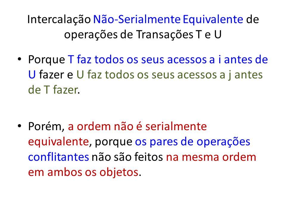 Intercalação Não-Serialmente Equivalente de operações de Transações T e U Porque T faz todos os seus acessos a i antes de U fazer e U faz todos os seu