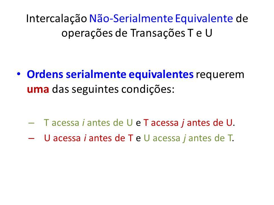 Intercalação Não-Serialmente Equivalente de operações de Transações T e U Ordens serialmente equivalentes requerem uma das seguintes condições: – T ac