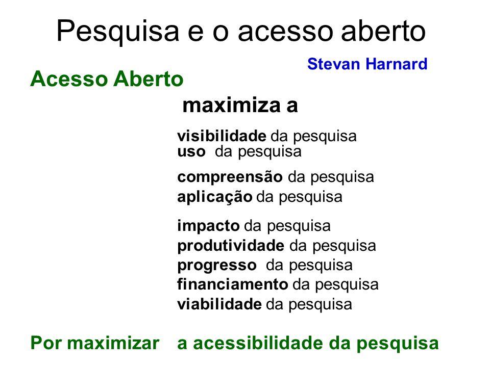 Pesquisa e o acesso aberto Stevan Harnard Acesso Aberto maximiza a visibilidade da pesquisa uso da pesquisa compreensão da pesquisa aplicação da pesqu
