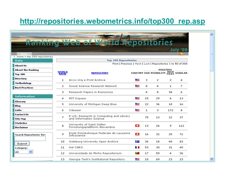 http://repositories.webometrics.info/top300_rep.asp