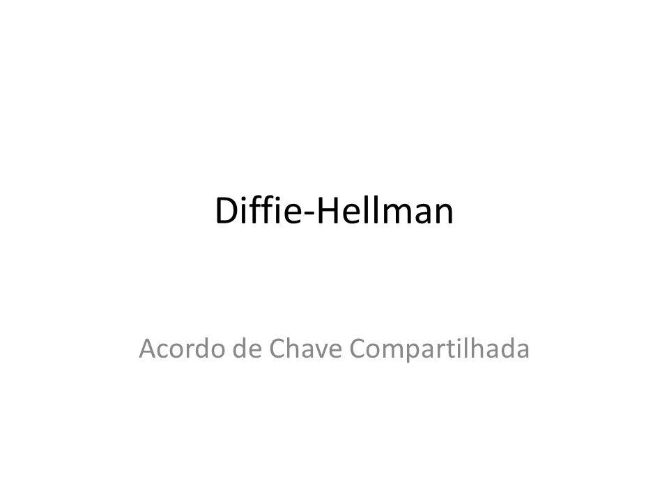 Diffie-Hellman Acordo de Chave Compartilhada