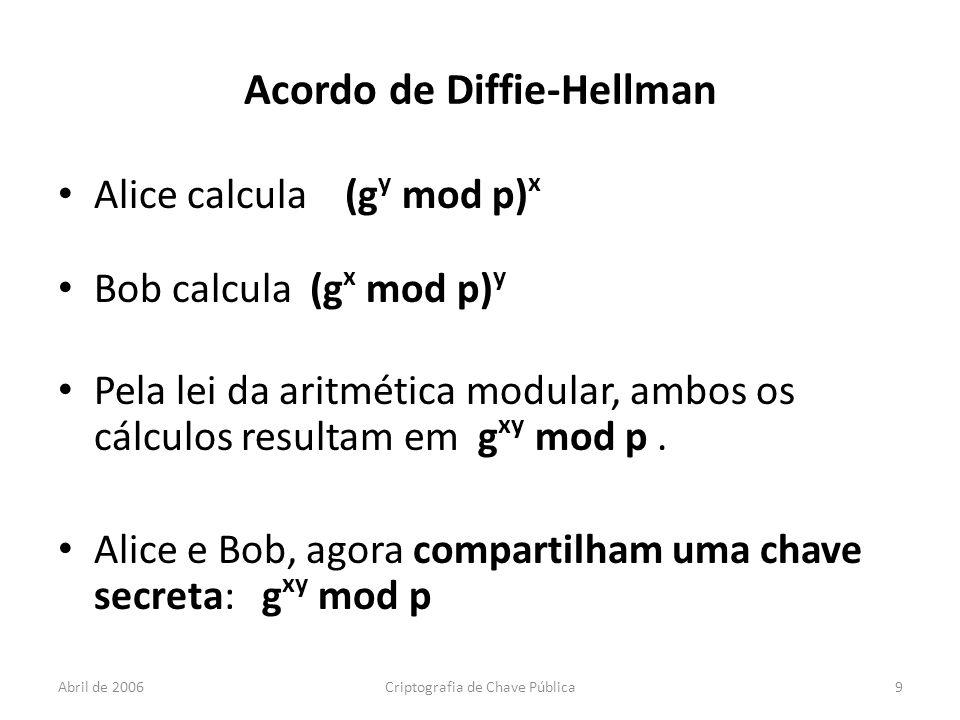 Abril de 2006Criptografia de Chave Pública9 Acordo de Diffie-Hellman Alice calcula (g y mod p) x Bob calcula (g x mod p) y Pela lei da aritmética modular, ambos os cálculos resultam em g xy mod p.