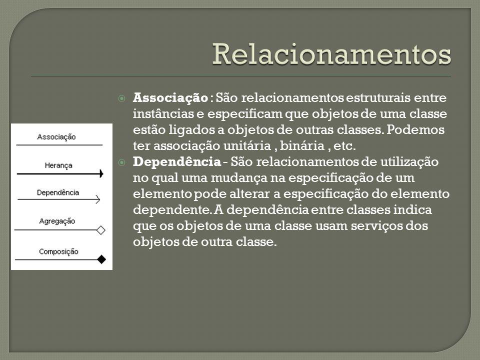 Associação : São relacionamentos estruturais entre instâncias e especificam que objetos de uma classe estão ligados a objetos de outras classes.